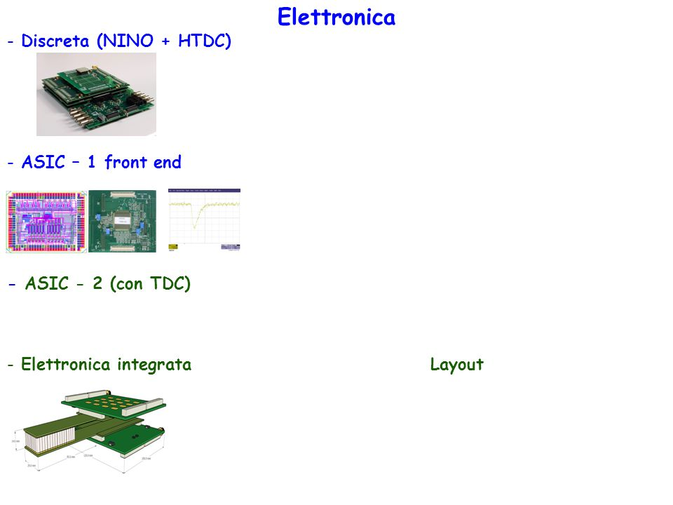 Elettronica - Discreta (NINO + HTDC) - ASIC – 1 front end - ASIC - 2 (con TDC) - Elettronica integrata Layout