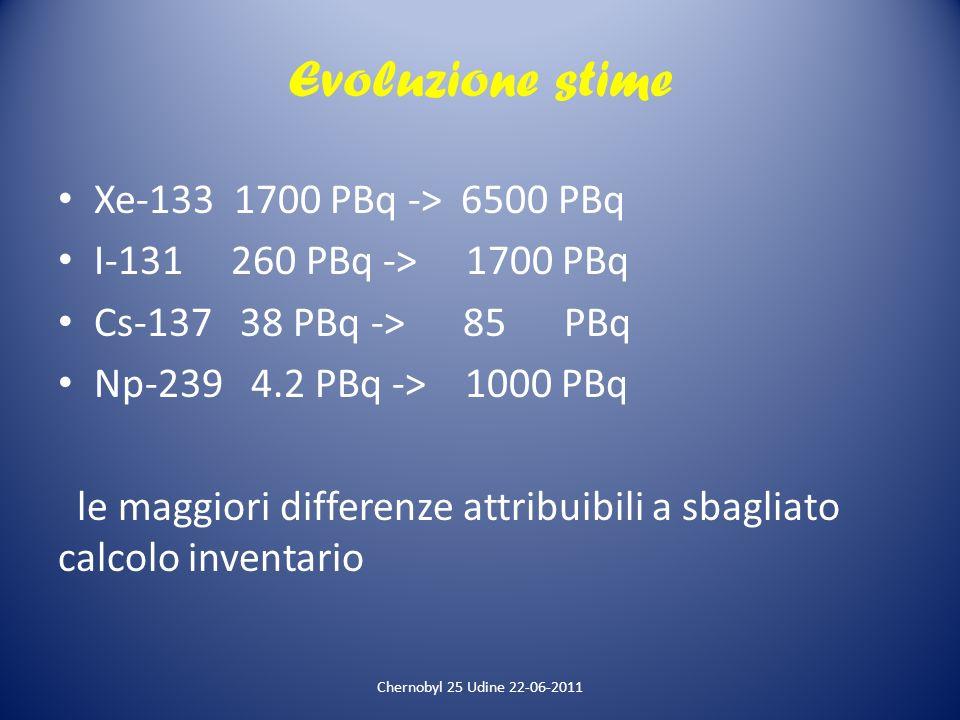 Evoluzione stime Xe-133 1700 PBq -> 6500 PBq I-131 260 PBq -> 1700 PBq Cs-137 38 PBq -> 85 PBq Np-239 4.2 PBq -> 1000 PBq le maggiori differenze attri