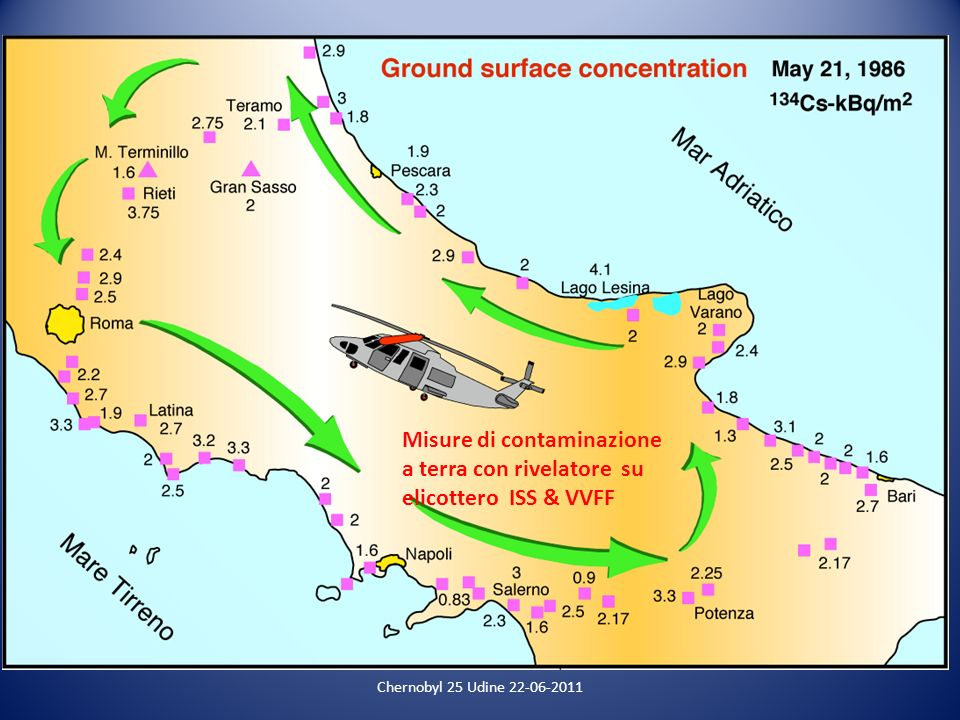 Misure di contaminazione a terra con rivelatore su elicottero ISS & VVFF