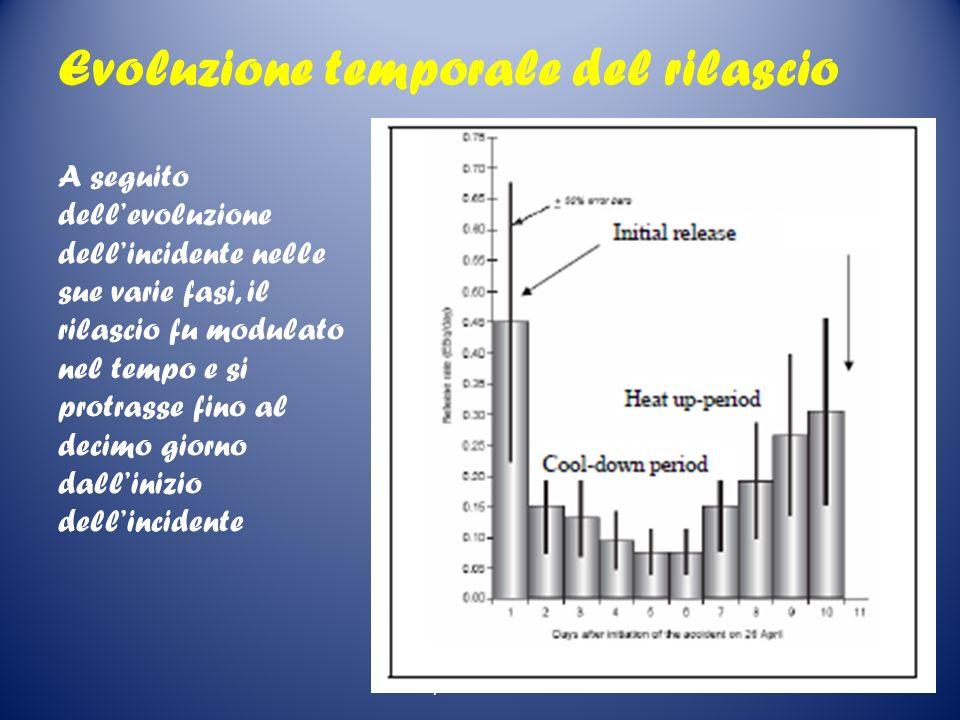 Pu La sola zona in cui si è rivelata contaminazione da Pu superiore a 3.7 kBq/m2 è stata larea allinterno della zona dei 30 km.