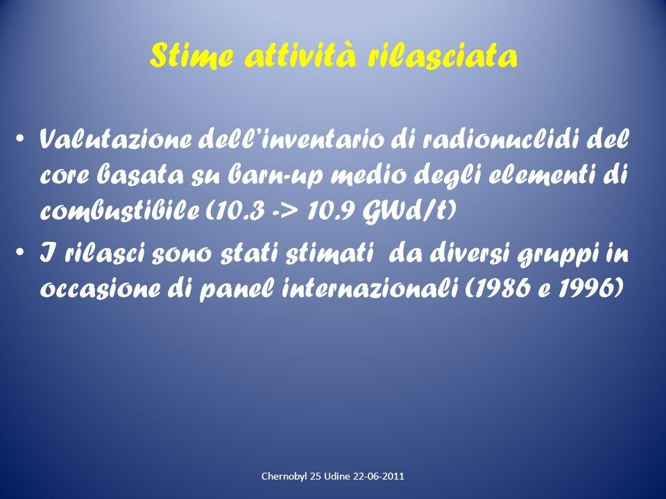 Radionuclidi significativi Chernobyl 25 Udine 22-06-2011