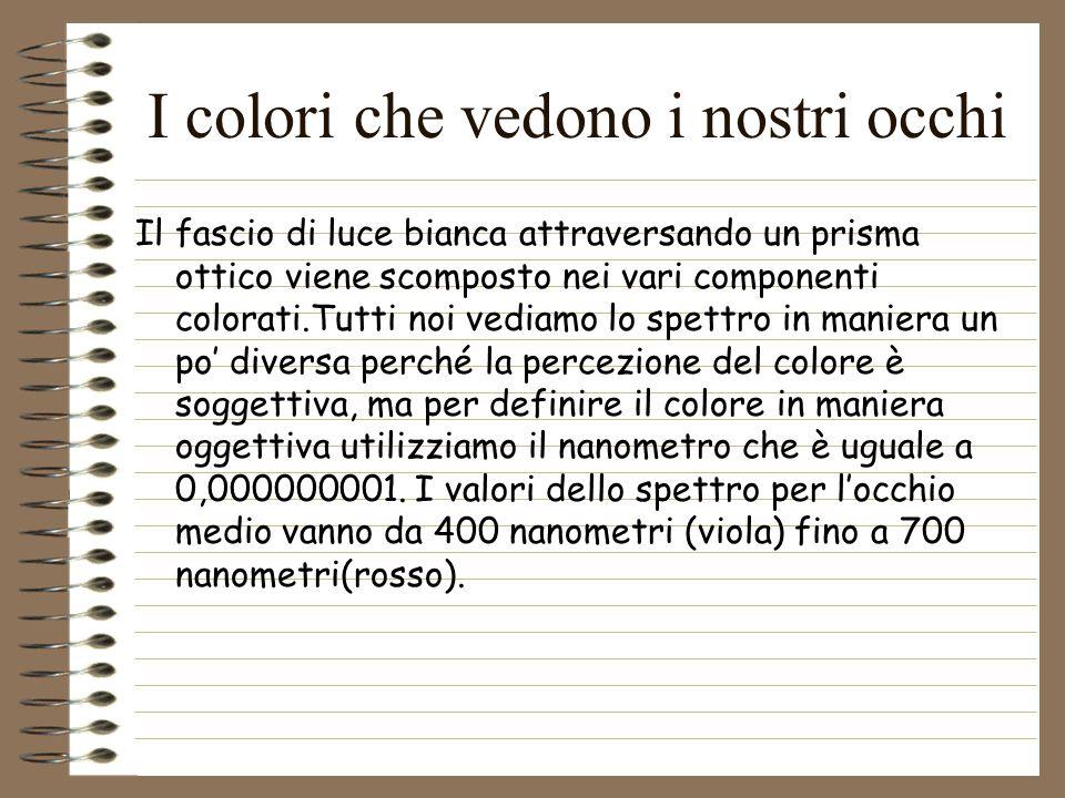 Le lunghezze donda dei colori I valori dello spettro per locchio medio vanno da 400 nanometri(viola) fino a 700 nanometri(rosso).