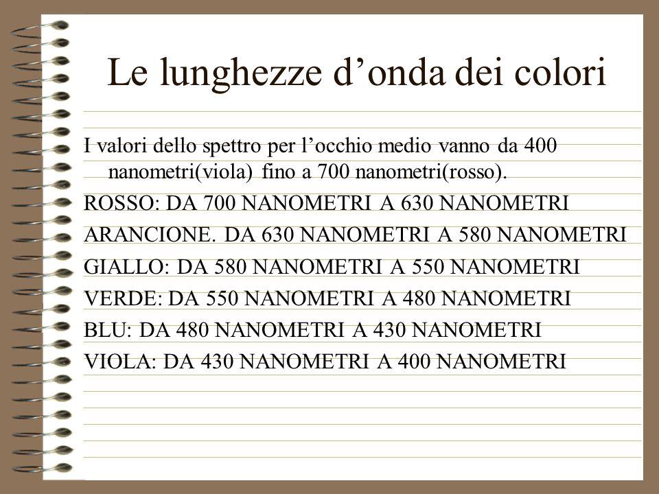 Le lunghezze donda dei colori I valori dello spettro per locchio medio vanno da 400 nanometri(viola) fino a 700 nanometri(rosso). ROSSO: DA 700 NANOME
