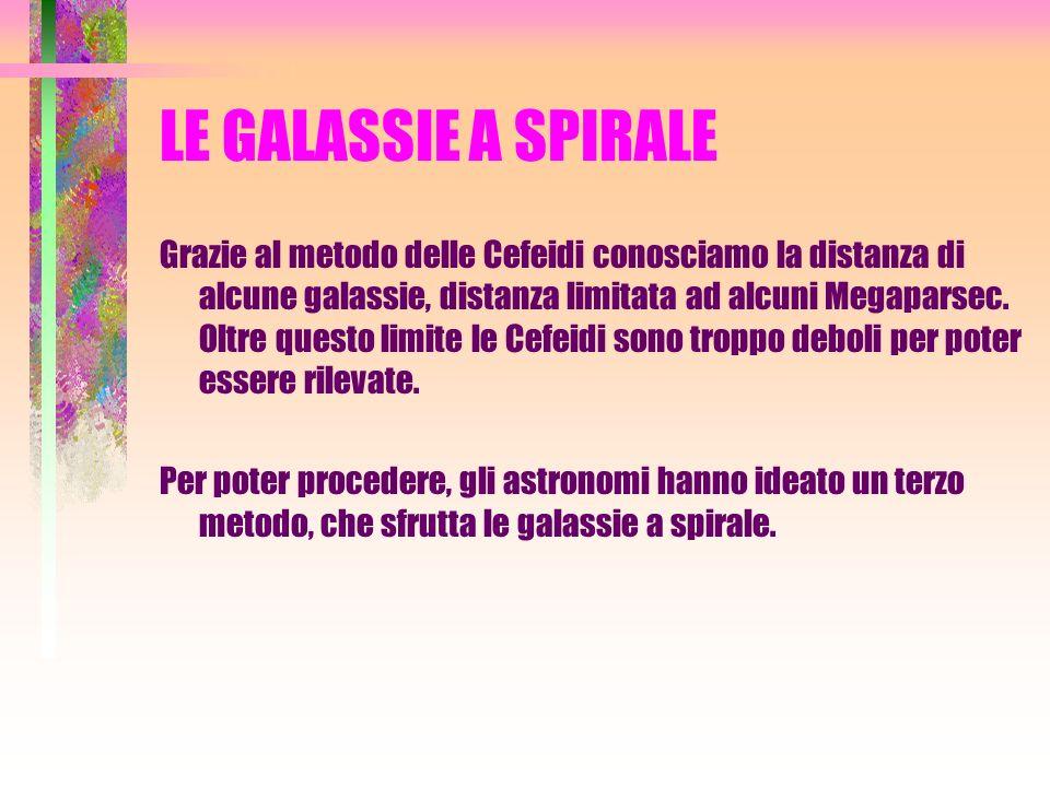 LE GALASSIE A SPIRALE Grazie al metodo delle Cefeidi conosciamo la distanza di alcune galassie, distanza limitata ad alcuni Megaparsec. Oltre questo l