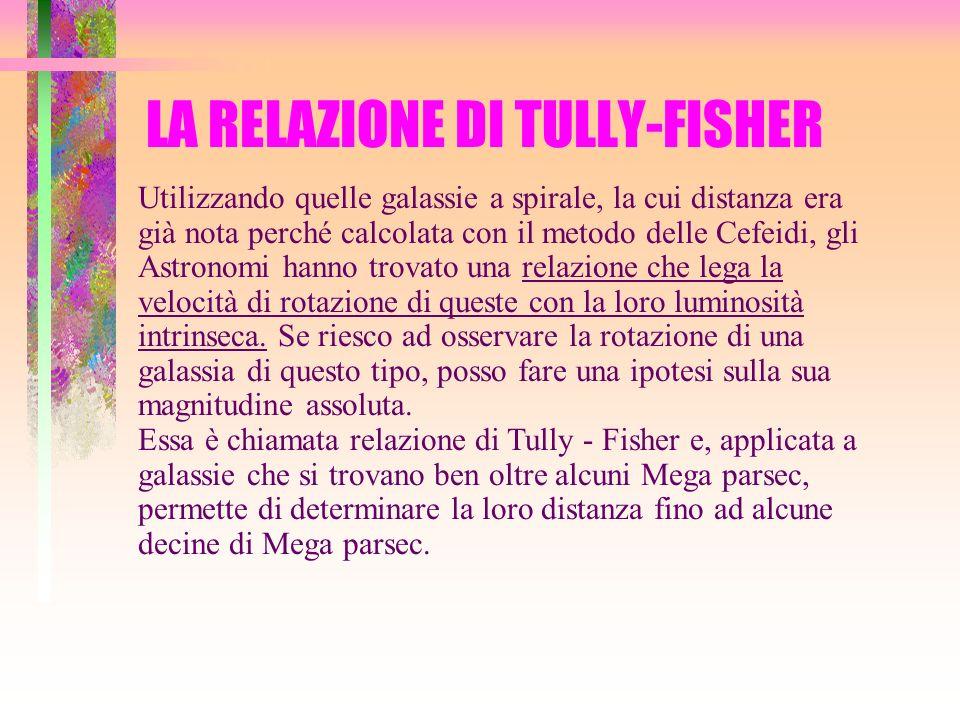 LA RELAZIONE DI TULLY-FISHER Utilizzando quelle galassie a spirale, la cui distanza era già nota perché calcolata con il metodo delle Cefeidi, gli Ast