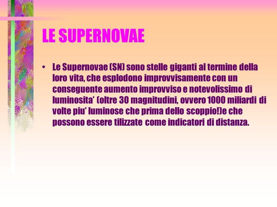 LE SUPERNOVAE Le Supernovae (SN) sono stelle giganti al termine della loro vita, che esplodono improvvisamente con un conseguente aumento improvviso e