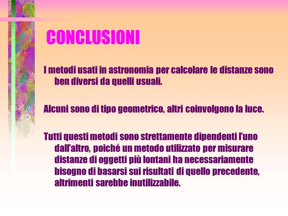 CONCLUSIONI I metodi usati in astronomia per calcolare le distanze sono ben diversi da quelli usuali. Alcuni sono di tipo geometrico, altri coinvolgon