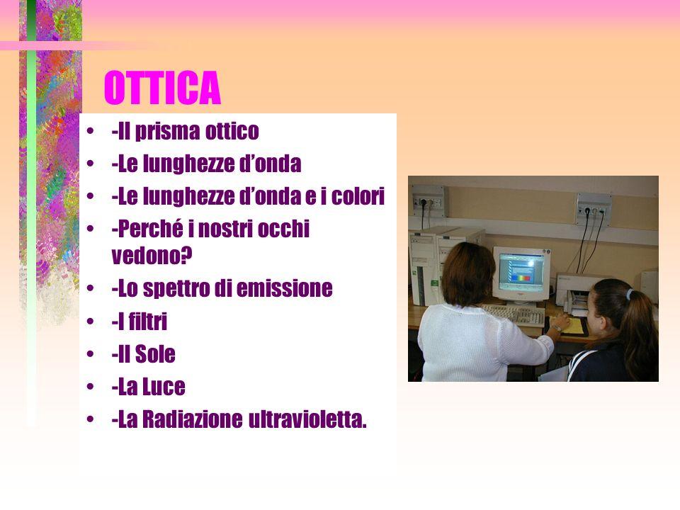 OTTICA -Il prisma ottico -Le lunghezze donda -Le lunghezze donda e i colori -Perché i nostri occhi vedono? -Lo spettro di emissione -I filtri -Il Sole