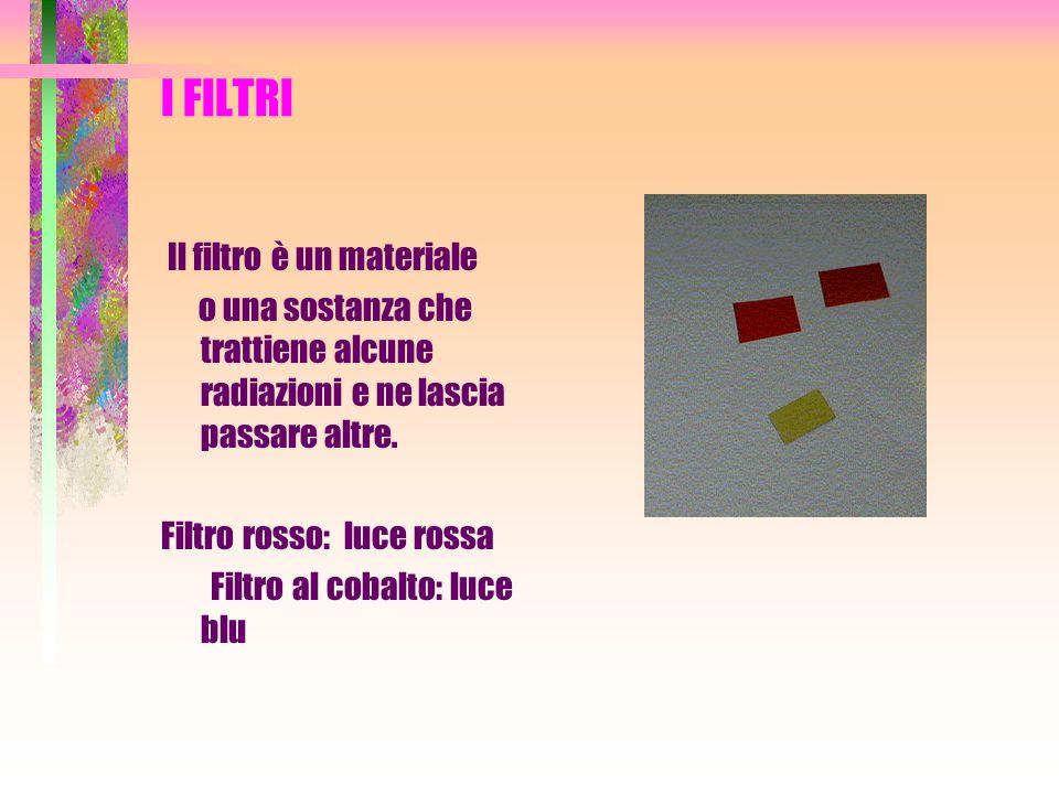 I FILTRI Il filtro è un materiale o una sostanza che trattiene alcune radiazioni e ne lascia passare altre. Filtro rosso: luce rossa Filtro al cobalto