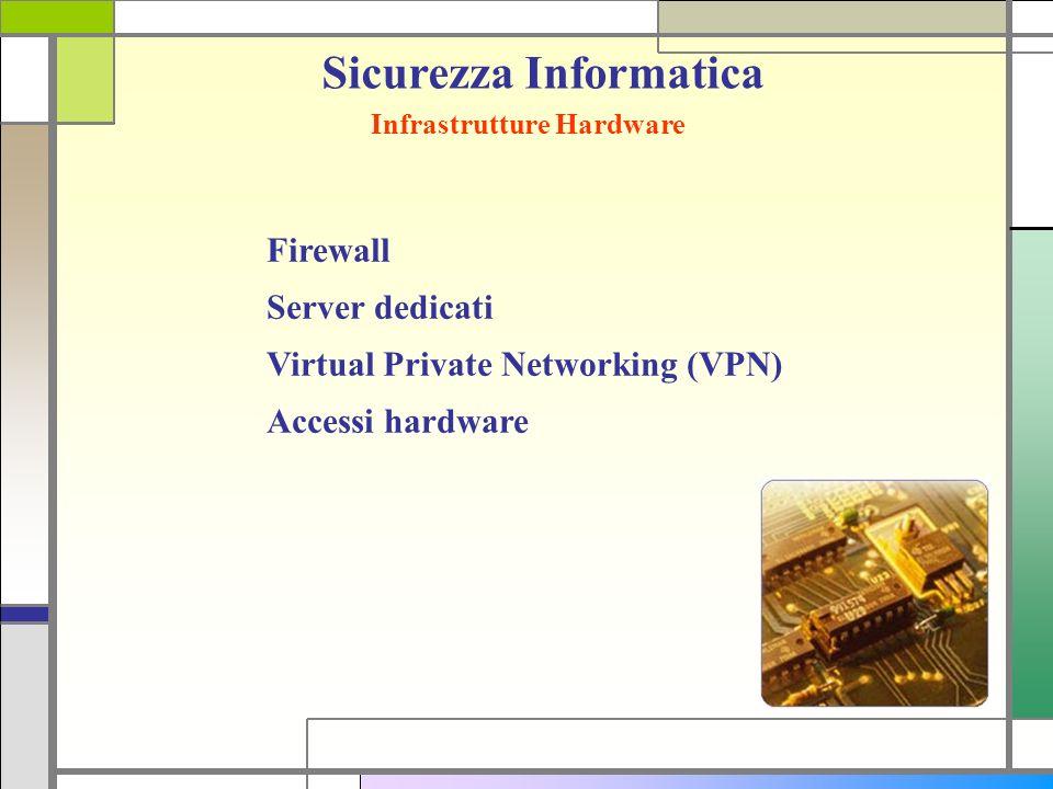 Firewall Server dedicati Virtual Private Networking (VPN) Accessi hardware Infrastrutture Hardware Sicurezza Informatica