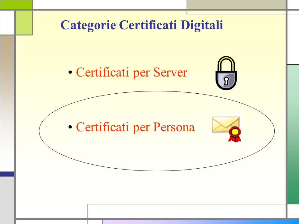 Categorie Certificati Digitali Certificati per Server Certificati per Persona