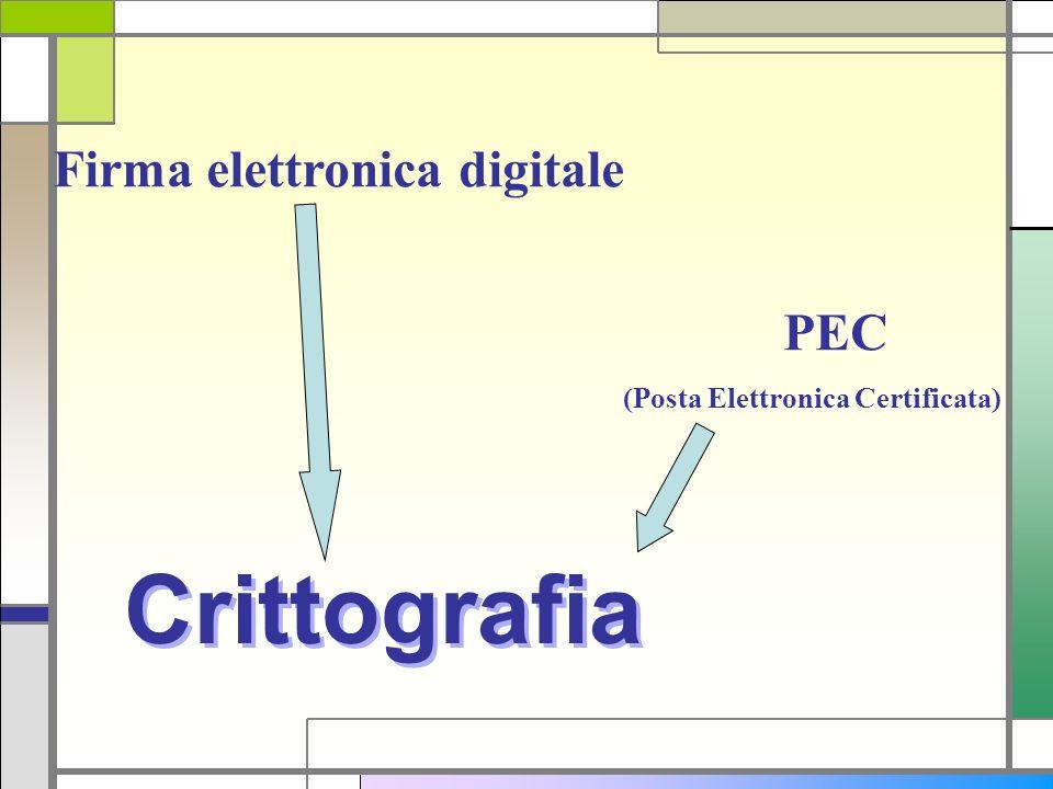 Firma elettronica digitale PEC (Posta Elettronica Certificata) Crittografia