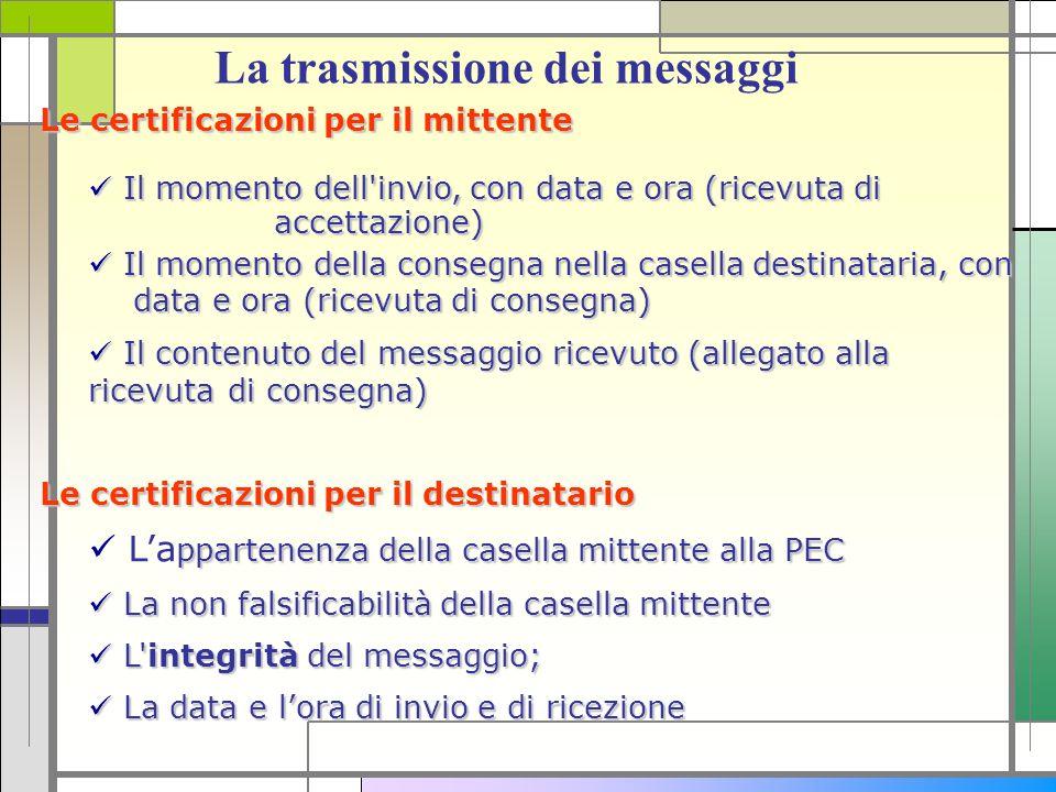 Le certificazioni per il mittente Il momento dell'invio, con data e ora (ricevuta di accettazione) Il momento dell'invio, con data e ora (ricevuta di