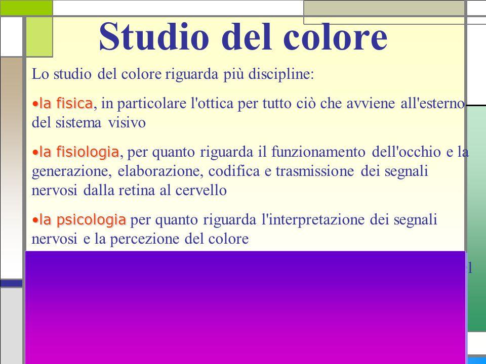 Lo studio del colore riguarda più discipline: la fisicala fisica, in particolare l'ottica per tutto ciò che avviene all'esterno del sistema visivo la