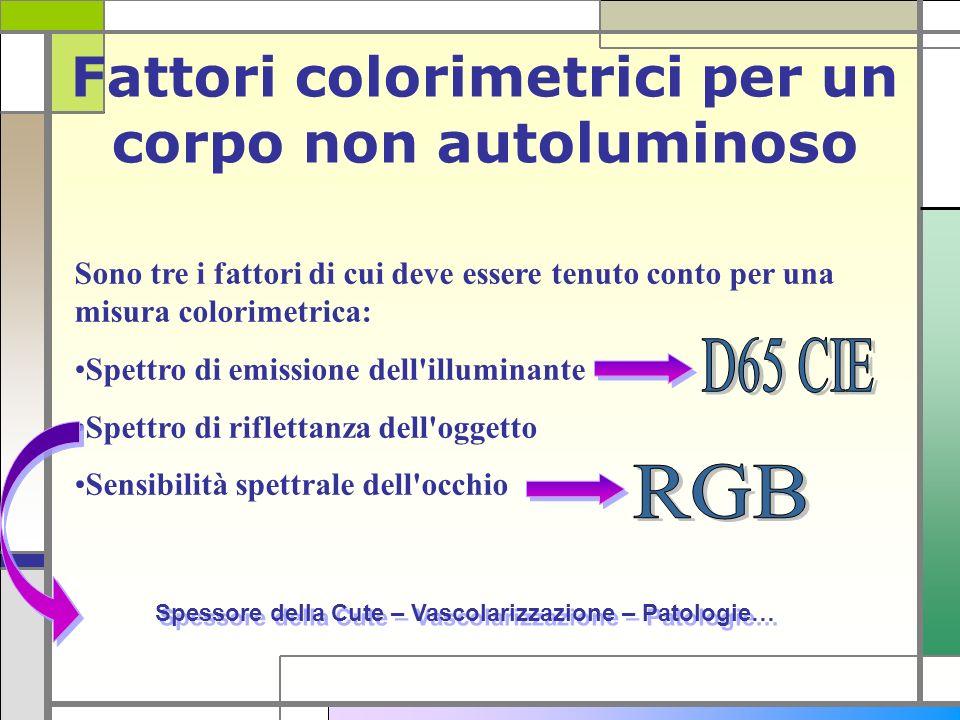 Fattori colorimetrici per un corpo non autoluminoso Sono tre i fattori di cui deve essere tenuto conto per una misura colorimetrica: Spettro di emissi