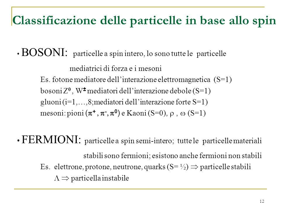 12 Classificazione delle particelle in base allo spin BOSONI: particelle a spin intero, lo sono tutte le particelle mediatrici di forza e i mesoni Es.