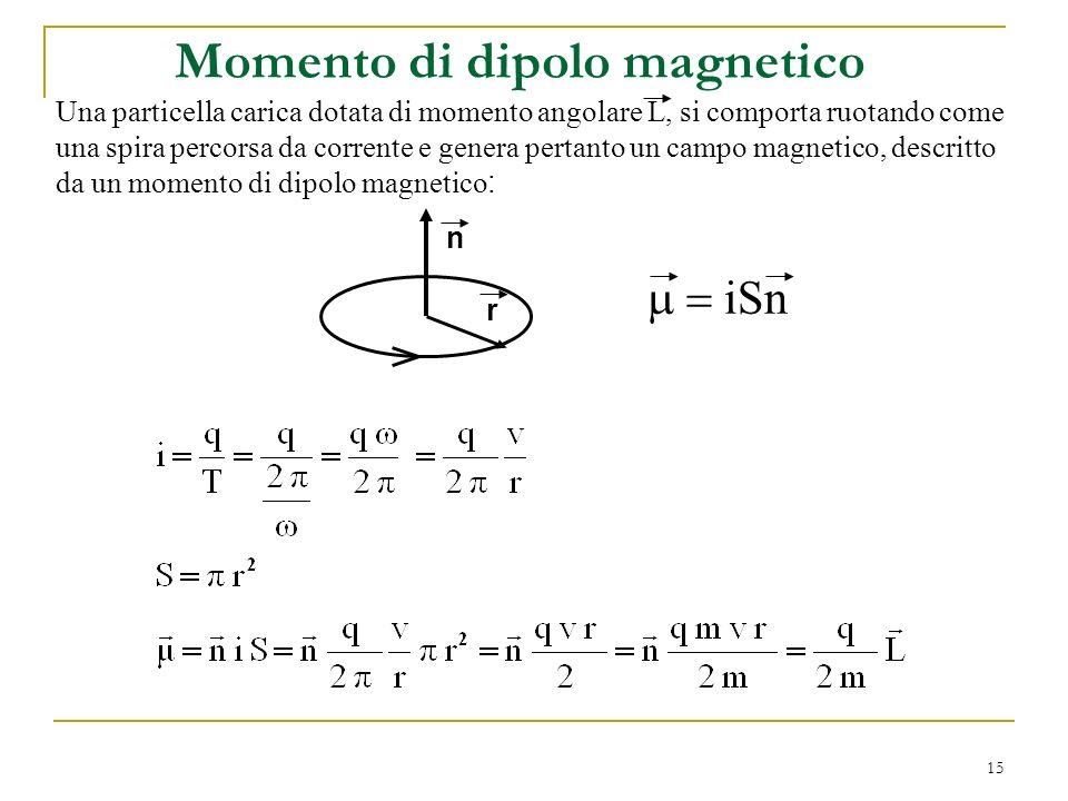 15 Momento di dipolo magnetico Una particella carica dotata di momento angolare L, si comporta ruotando come una spira percorsa da corrente e genera p