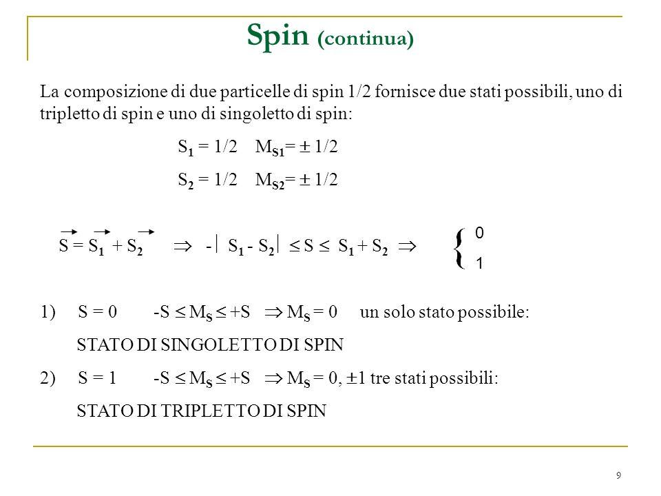 9 Spin (continua) La composizione di due particelle di spin 1/2 fornisce due stati possibili, uno di tripletto di spin e uno di singoletto di spin: S