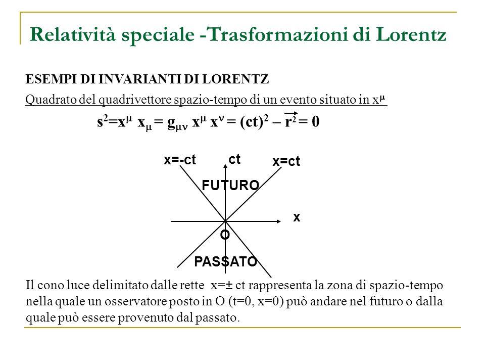 ESEMPI DI INVARIANTI DI LORENTZ s 2 =x x = g x x = (ct) 2 – r 2 = 0 Quadrato del quadrivettore spazio-tempo di un evento situato in x Relatività speciale -Trasformazioni di Lorentz x=ct x=-ct PASSATO FUTURO O x ct Il cono luce delimitato dalle rette x=± ct rappresenta la zona di spazio-tempo nella quale un osservatore posto in O (t=0, x=0) può andare nel futuro o dalla quale può essere provenuto dal passato.