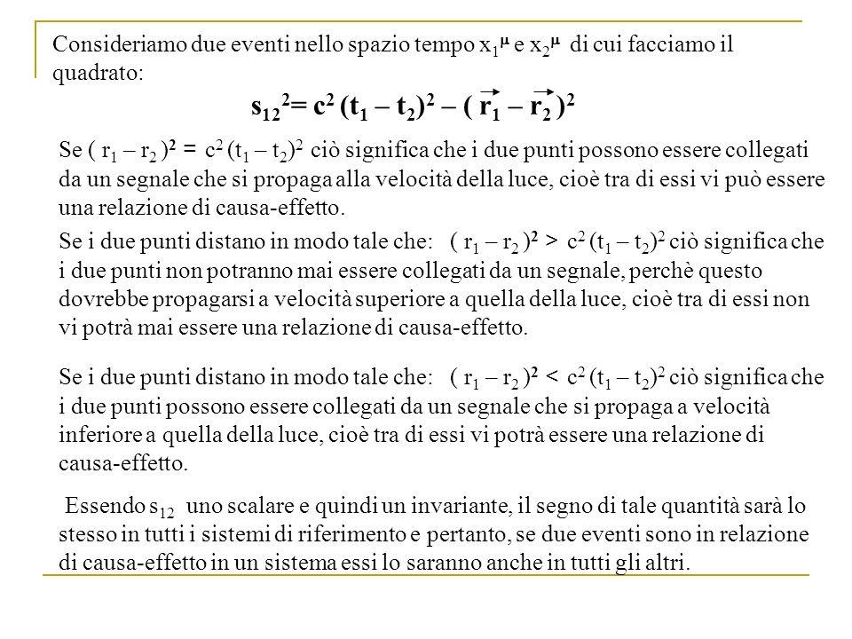 Consideriamo due eventi nello spazio tempo x 1 e x 2 di cui facciamo il quadrato: s 12 2 = c 2 (t 1 – t 2 ) 2 – ( r 1 – r 2 ) 2 Se ( r 1 – r 2 ) 2 = c 2 (t 1 – t 2 ) 2 ciò significa che i due punti possono essere collegati da un segnale che si propaga alla velocità della luce, cioè tra di essi vi può essere una relazione di causa-effetto.