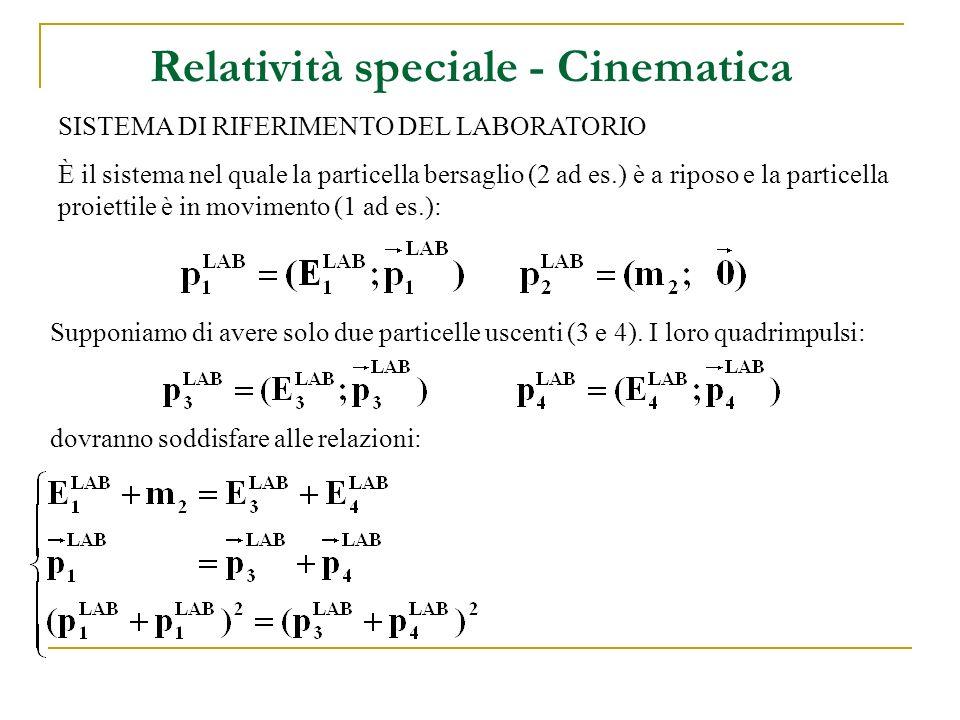 Relatività speciale - Cinematica SISTEMA DI RIFERIMENTO DEL LABORATORIO È il sistema nel quale la particella bersaglio (2 ad es.) è a riposo e la particella proiettile è in movimento (1 ad es.): Supponiamo di avere solo due particelle uscenti (3 e 4).