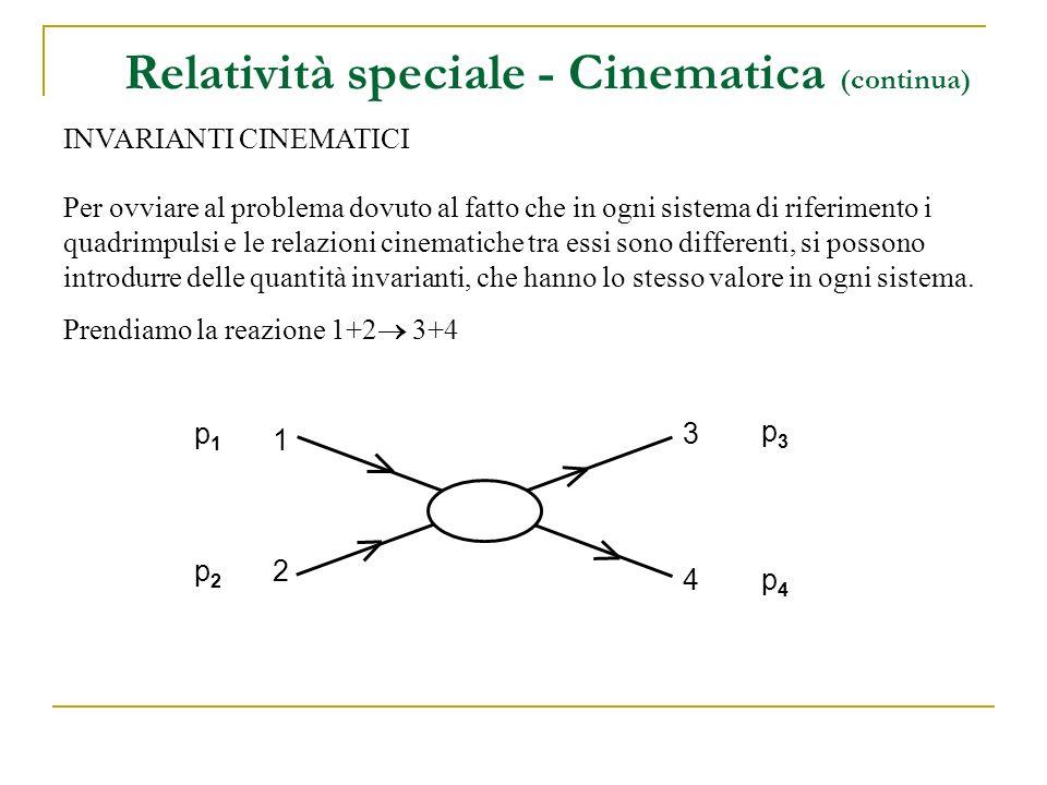 Relatività speciale - Cinematica (continua) INVARIANTI CINEMATICI Per ovviare al problema dovuto al fatto che in ogni sistema di riferimento i quadrimpulsi e le relazioni cinematiche tra essi sono differenti, si possono introdurre delle quantità invarianti, che hanno lo stesso valore in ogni sistema.