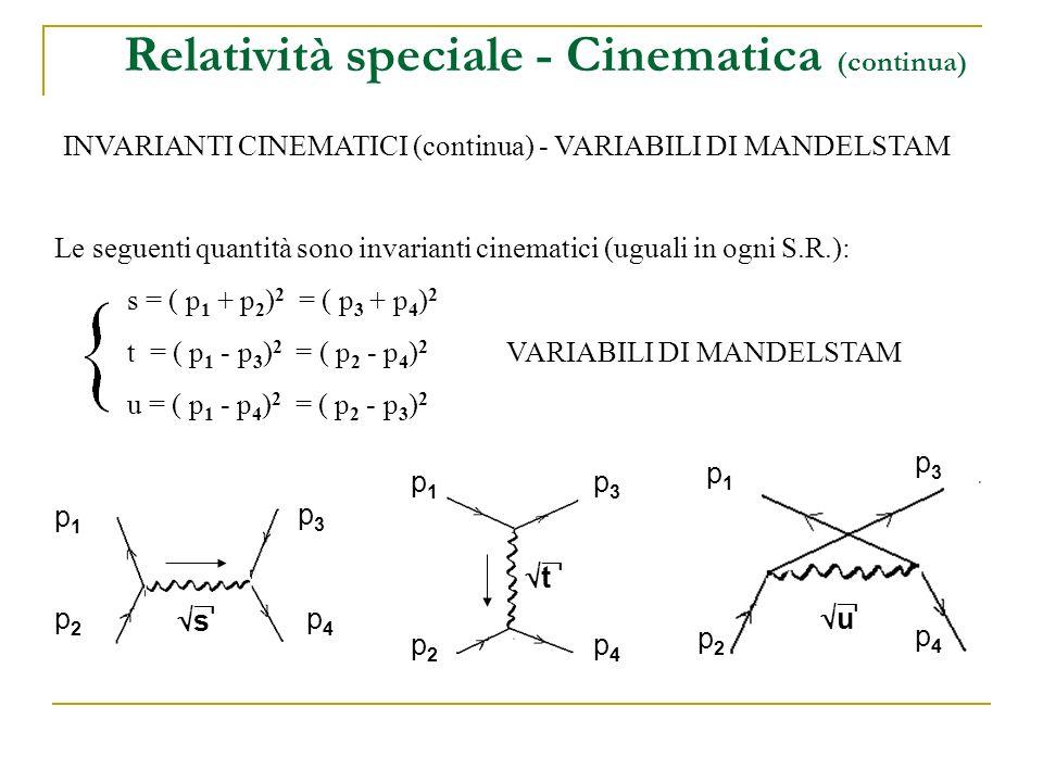 Relatività speciale - Cinematica (continua) INVARIANTI CINEMATICI (continua) - VARIABILI DI MANDELSTAM Le seguenti quantità sono invarianti cinematici (uguali in ogni S.R.): s = ( p 1 + p 2 ) 2 = ( p 3 + p 4 ) 2 t = ( p 1 - p 3 ) 2 = ( p 2 - p 4 ) 2 VARIABILI DI MANDELSTAM u = ( p 1 - p 4 ) 2 = ( p 2 - p 3 ) 2 p1p1 p2p2 p3p3 p4p4 s p1p1 p2p2 p3p3 p4p4 t p1p1 p2p2 p3p3 p4p4 u