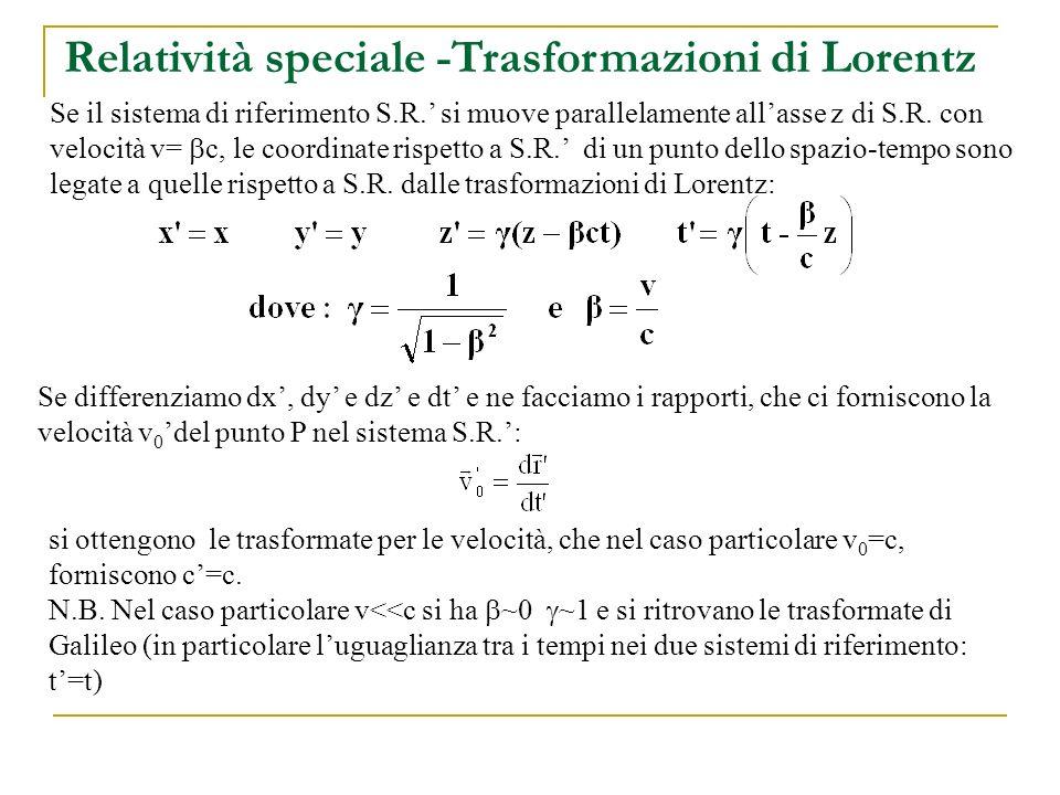 Se il sistema di riferimento S.R. si muove parallelamente allasse z di S.R.