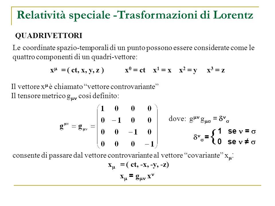Le coordinate spazio-temporali del punto in un nuovo sistema che si muove con velocità bc rispetto al precedente sono legate a quelle nel vecchio sistema dalle trasformazioni di Lorentz, che possono essere cosi riscritte, adoperando una notazione matriciale: x = x QUADRIVETTORI (continua) Relatività speciale -Trasformazioni di Lorentz