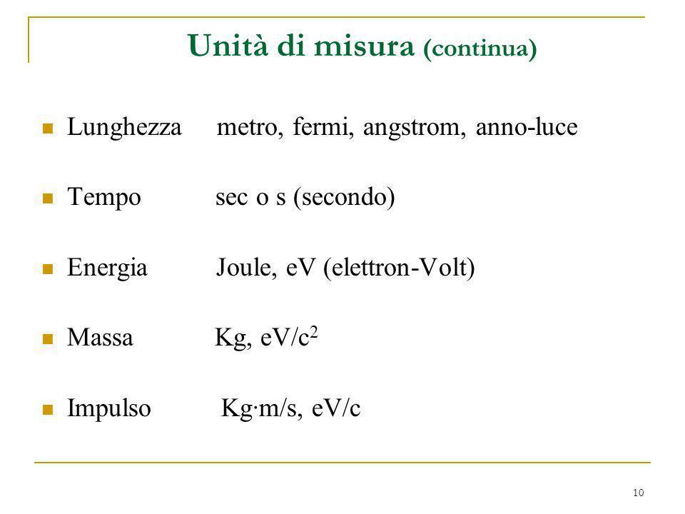10 Unità di misura (continua) Lunghezza metro, fermi, angstrom, anno-luce Tempo sec o s (secondo) Energia Joule, eV (elettron-Volt) Massa Kg, eV/c 2 I