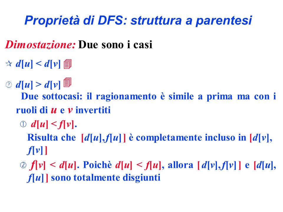 Proprietà di DFS: struttura a parentesi Dimostazione: Due sono i casi ¶ d[u] < d[v] · d[u] > d[v] Due sottocasi: il ragionamento è simile a prima ma c