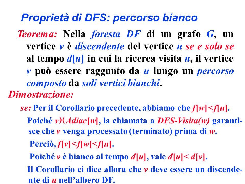 Proprietà di DFS: percorso bianco Teorema: Nella foresta DF di un grafo G, un vertice v è discendente del vertice u se e solo se al tempo d[u] in cui