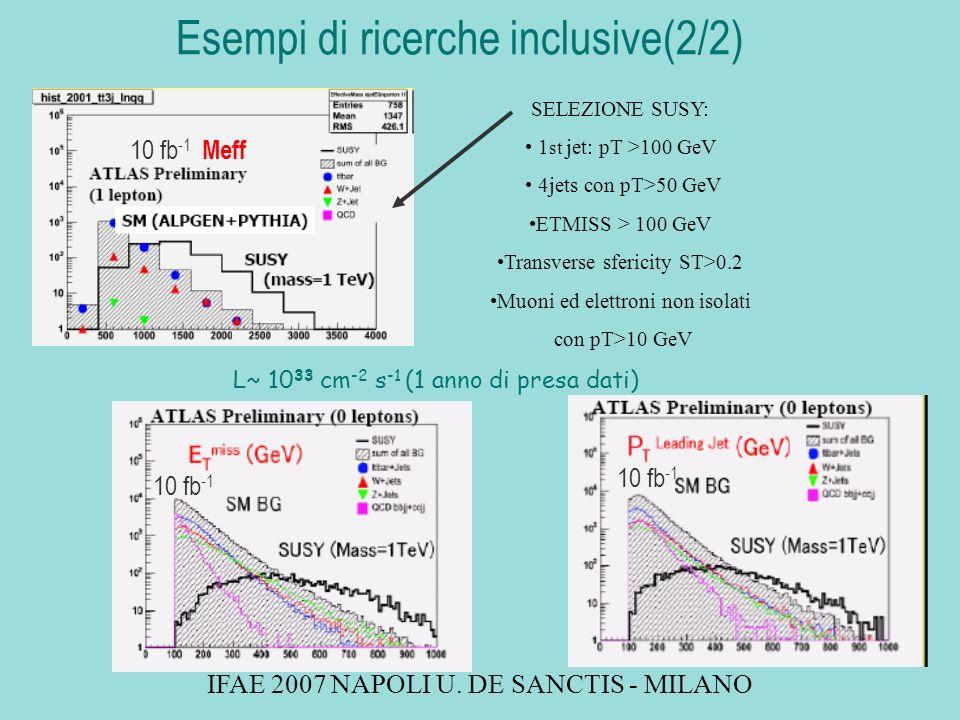 IFAE 2007 NAPOLI U. DE SANCTIS - MILANO Esempi di ricerche inclusive(2/2) Meff SELEZIONE SUSY: 1 st jet: pT >100 GeV 4jets con pT>50 GeV ETMISS > 100