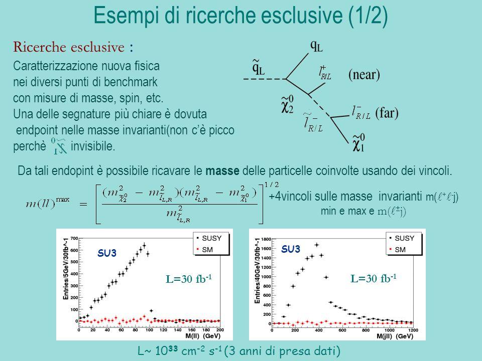 Ricerche esclusive : Caratterizzazione nuova fisica nei diversi punti di benchmark con misure di masse, spin, etc. Una delle segnature più chiare è do