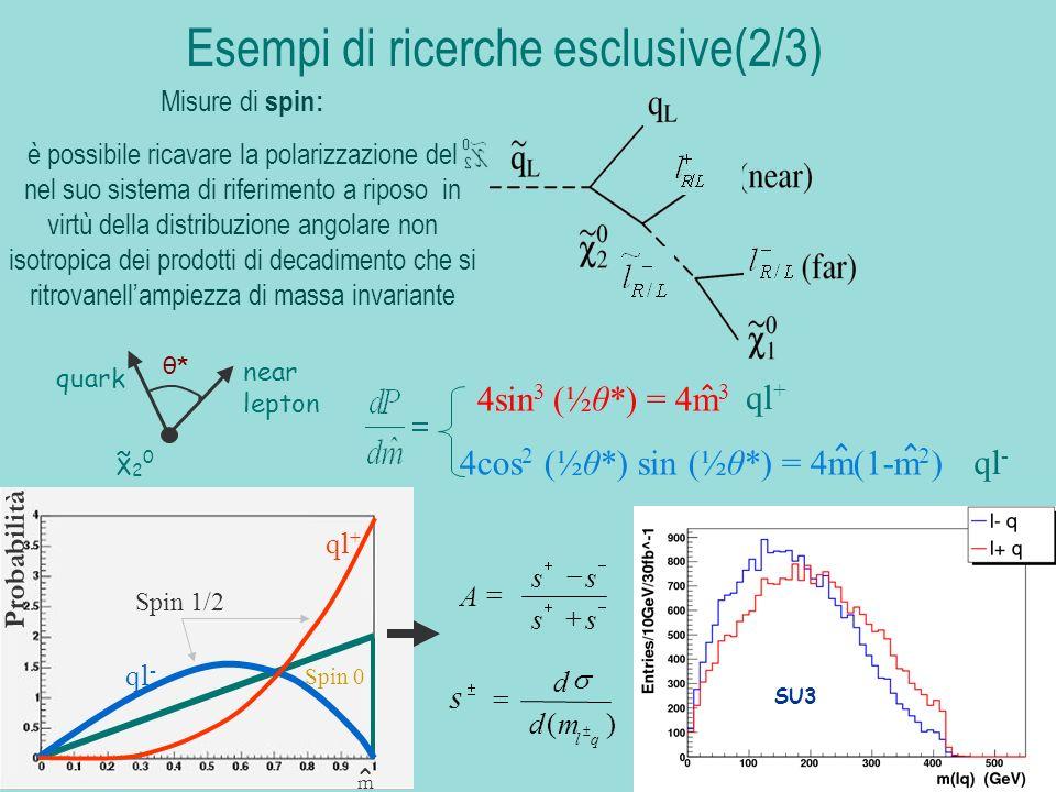 Esempi di ricerche esclusive(2/3) m ^ Spin 0 ql - ql + Spin 1/2 Probabilità Misure di spin: è possibile ricavare la polarizzazione del nel suo sistema