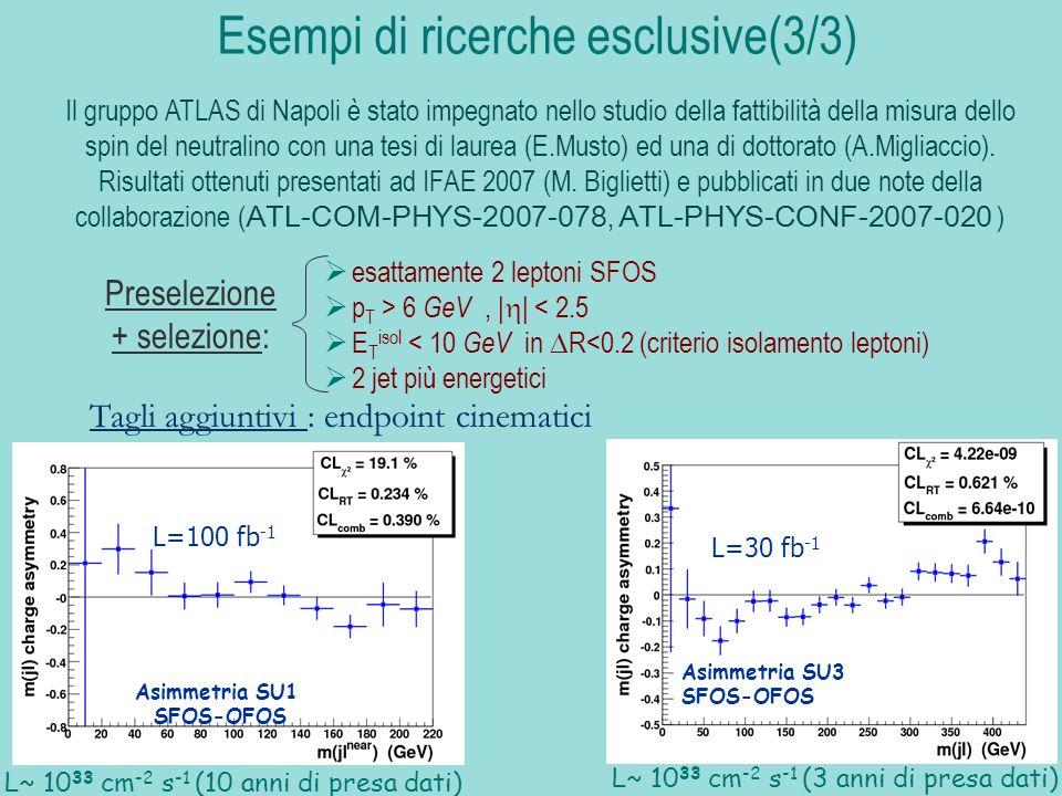 Esempi di ricerche esclusive(3/3) Il gruppo ATLAS di Napoli è stato impegnato nello studio della fattibilità della misura dello spin del neutralino con una tesi di laurea (E.Musto) ed una di dottorato (A.Migliaccio).