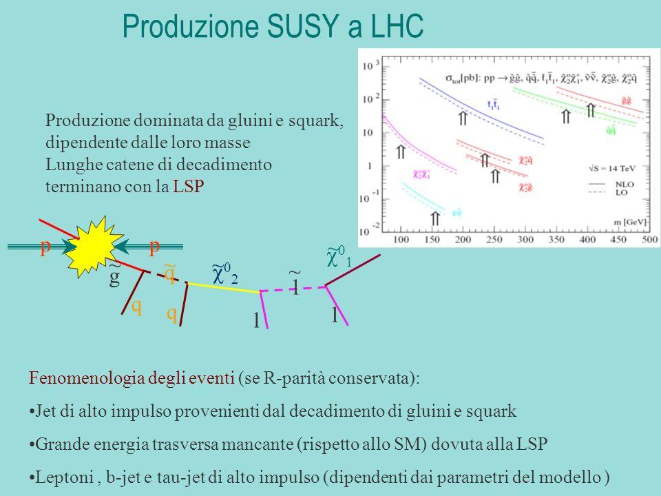 Produzione dominata da gluini e squark, dipendente dalle loro masse Lunghe catene di decadimento terminano con la LSP Produzione SUSY a LHC Fenomenolo