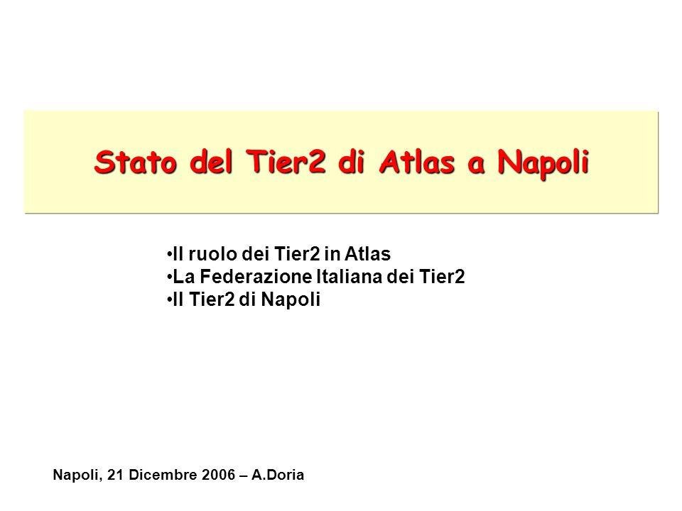 Stato del Tier2 di Atlas a Napoli Il ruolo dei Tier2 in Atlas La Federazione Italiana dei Tier2 Il Tier2 di Napoli Napoli, 21 Dicembre 2006 – A.Doria