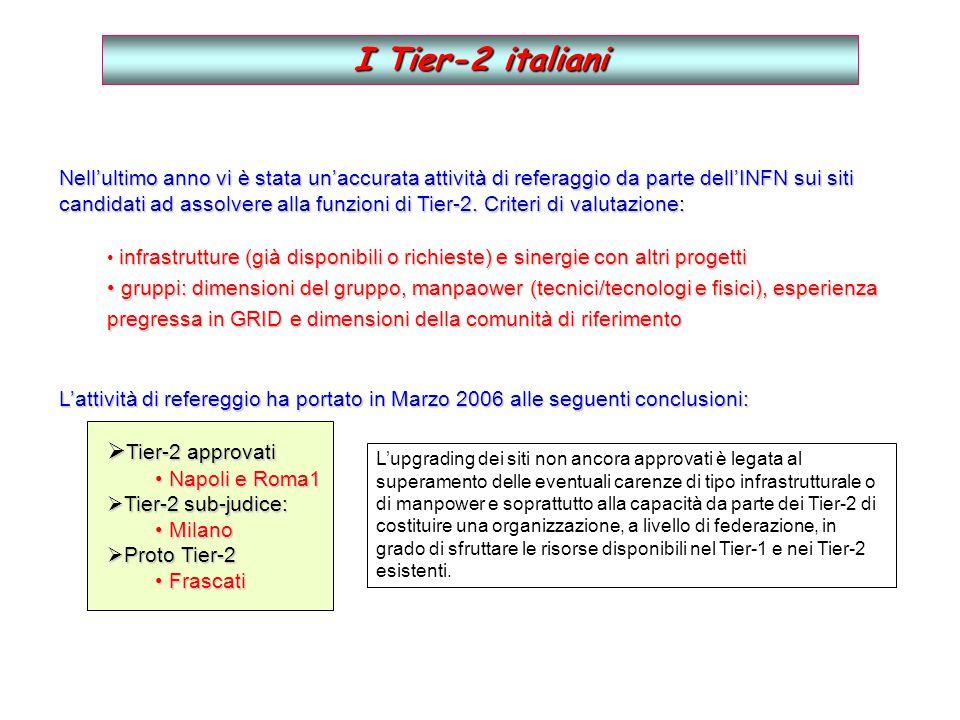 I Tier-2 italiani Nellultimo anno vi è stata unaccurata attività di referaggio da parte dellINFN sui siti candidati ad assolvere alla funzioni di Tier-2.