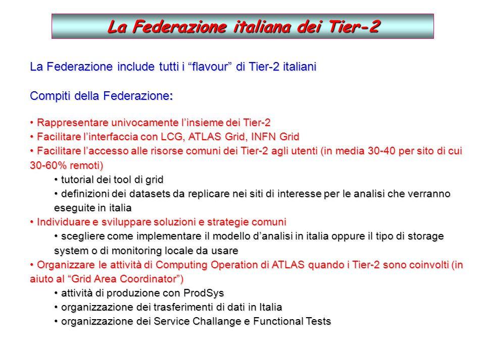 La Federazione italiana dei Tier-2 La Federazione include tutti i flavour di Tier-2 italiani Compiti della Federazione: Rappresentare univocamente linsieme dei Tier-2 Facilitare linterfaccia con LCG, ATLAS Grid, INFN Grid Facilitare linterfaccia con LCG, ATLAS Grid, INFN Grid Facilitare laccesso alle risorse comuni dei Tier-2 agli utenti (in media 30-40 per sito di cui 30-60% remoti) Facilitare laccesso alle risorse comuni dei Tier-2 agli utenti (in media 30-40 per sito di cui 30-60% remoti) tutorial dei tool di grid tutorial dei tool di grid definizioni dei datasets da replicare nei siti di interesse per le analisi che verranno eseguite in italia definizioni dei datasets da replicare nei siti di interesse per le analisi che verranno eseguite in italia Individuare e sviluppare soluzioni e strategie comuni Individuare e sviluppare soluzioni e strategie comuni scegliere come implementare il modello danalisi in italia oppure il tipo di storage system o di monitoring locale da usare scegliere come implementare il modello danalisi in italia oppure il tipo di storage system o di monitoring locale da usare Organizzare le attività di Computing Operation di ATLAS quando i Tier-2 sono coinvolti (in aiuto al Grid Area Coordinator) Organizzare le attività di Computing Operation di ATLAS quando i Tier-2 sono coinvolti (in aiuto al Grid Area Coordinator) attività di produzione con ProdSys attività di produzione con ProdSys organizzazione dei trasferimenti di dati in Italia organizzazione dei trasferimenti di dati in Italia organizzazione dei Service Challange e Functional Tests organizzazione dei Service Challange e Functional Tests