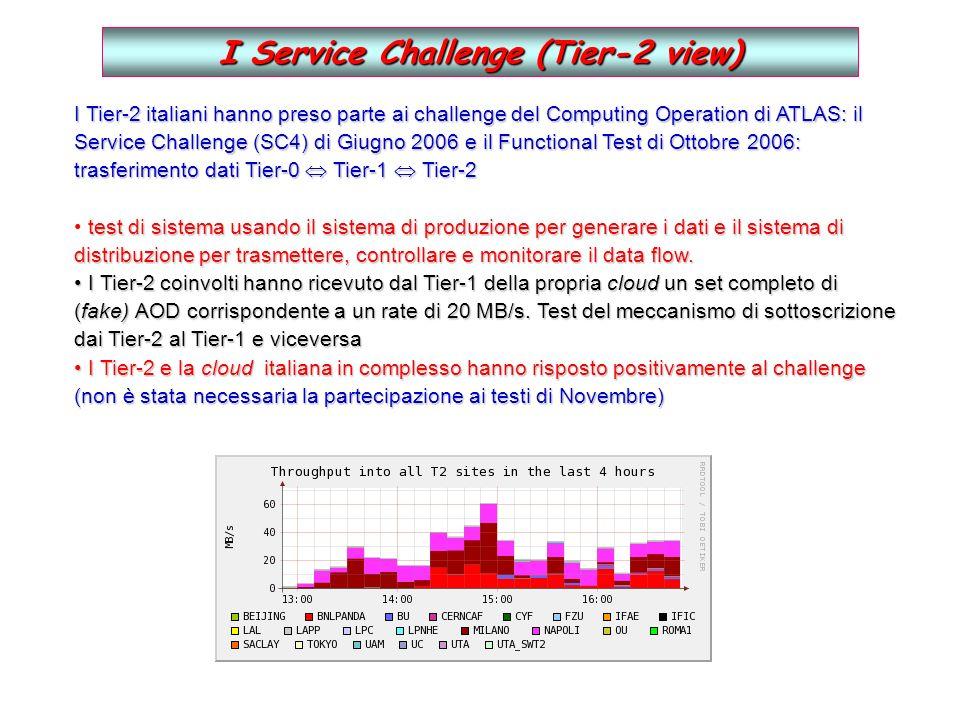 I Service Challenge (Tier-2 view) I Tier-2 italiani hanno preso parte ai challenge del Computing Operation di ATLAS: il Service Challenge (SC4) di Giugno 2006 e il Functional Test di Ottobre 2006: trasferimento dati Tier-0 Tier-1 Tier-2 test di sistema usando il sistema di produzione per generare i dati e il sistema di distribuzione per trasmettere, controllare e monitorare il data flow.