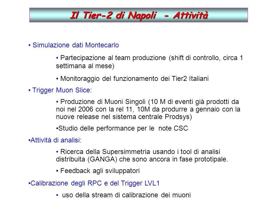 Il Tier-2 di Napoli - Attività Simulazione dati Montecarlo Partecipazione al team produzione (shift di controllo, circa 1 settimana al mese) Monitoraggio del funzionamento dei Tier2 Italiani Trigger Muon Slice: Produzione di Muoni Singoli (10 M di eventi già prodotti da noi nel 2006 con la rel 11, 10M da produrre a gennaio con la nuove release nel sistema centrale Prodsys) Studio delle performance per le note CSC Attività di analisi: Ricerca della Supersimmetria usando i tool di analisi distribuita (GANGA) che sono ancora in fase prototipale.