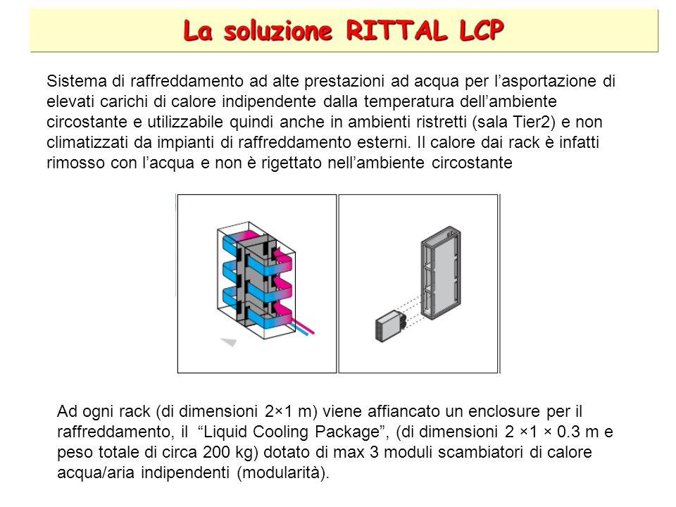 La soluzione RITTAL LCP Sistema di raffreddamento ad alte prestazioni ad acqua per lasportazione di elevati carichi di calore indipendente dalla temperatura dellambiente circostante e utilizzabile quindi anche in ambienti ristretti (sala Tier2) e non climatizzati da impianti di raffreddamento esterni.