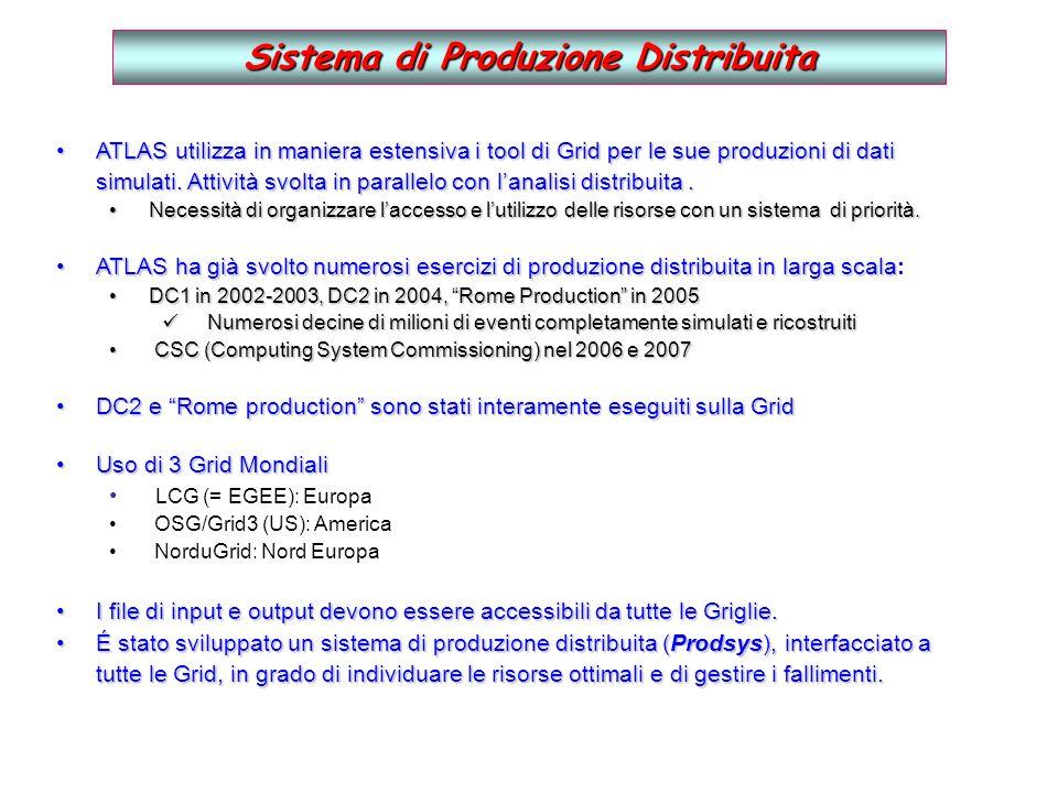 Sistema di Produzione Distribuita ATLAS utilizza in maniera estensiva i tool di Grid per le sue produzioni di dati simulati.