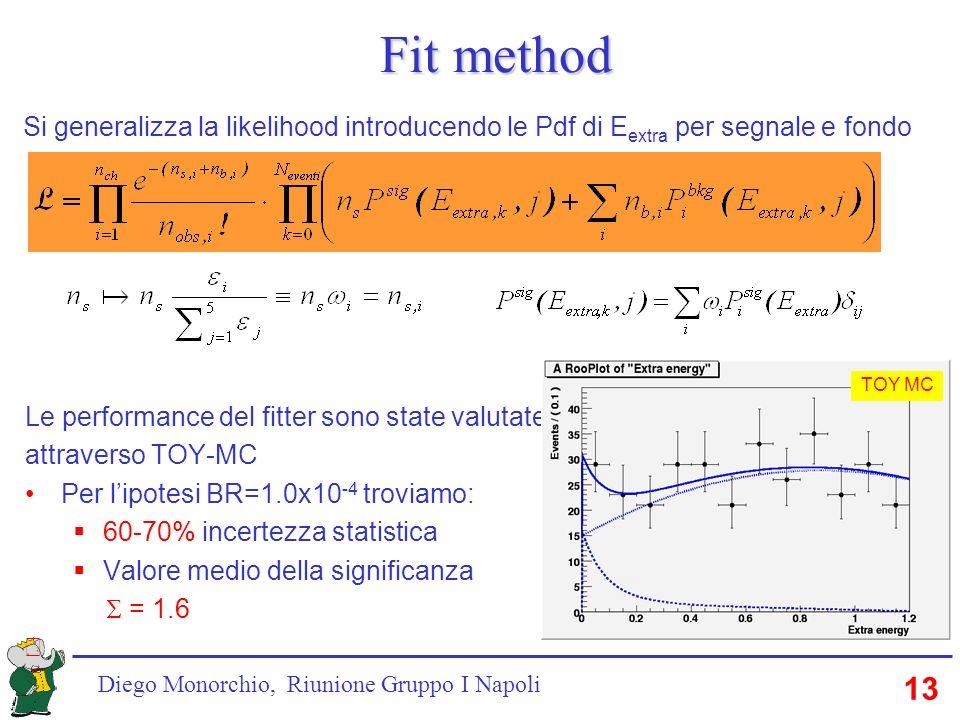 13 Diego Monorchio, Riunione Gruppo I Napoli Fit method Le performance del fitter sono state valutate attraverso TOY-MC Per lipotesi BR=1.0x10 -4 troviamo: 60-70% incertezza statistica Valore medio della significanza = 1.6 Si generalizza la likelihood introducendo le Pdf di E extra per segnale e fondo TOY MC