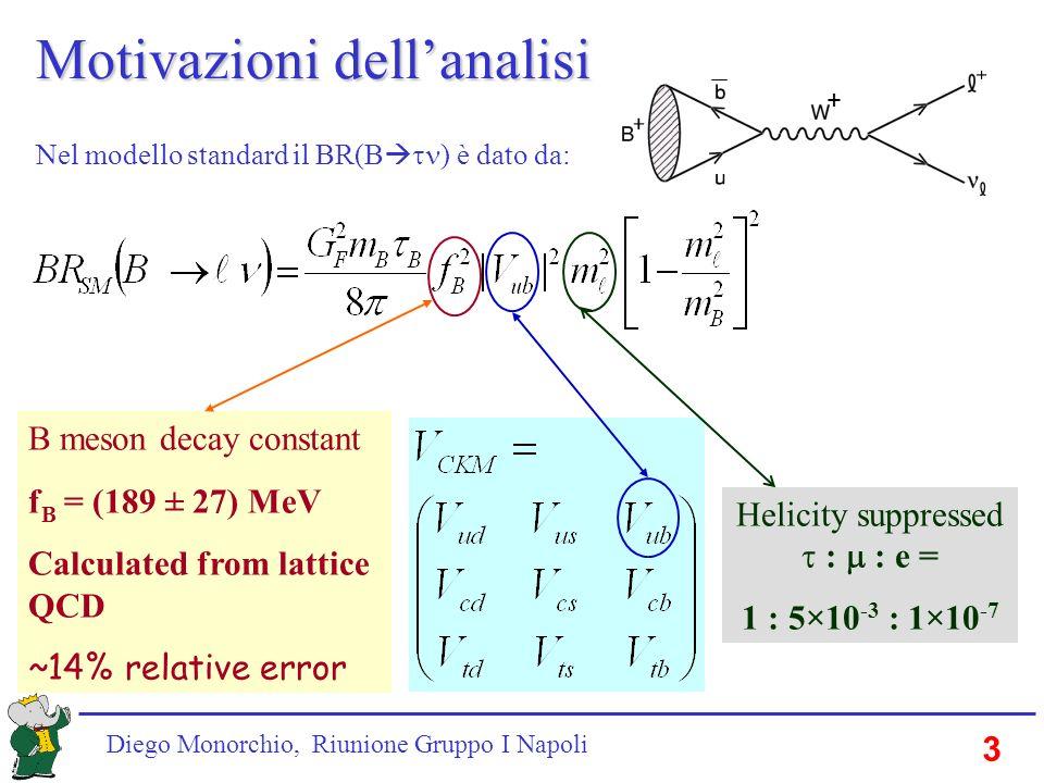 3 Diego Monorchio, Riunione Gruppo I Napoli Motivazioni dellanalisi Nel modello standard il BR(B ) è dato da: + B meson decay constant f B = (189 ± 27) MeV Calculated from lattice QCD ~14% relative error Helicity suppressed : : e = 1 : 5×10 -3 : 1×10 -7