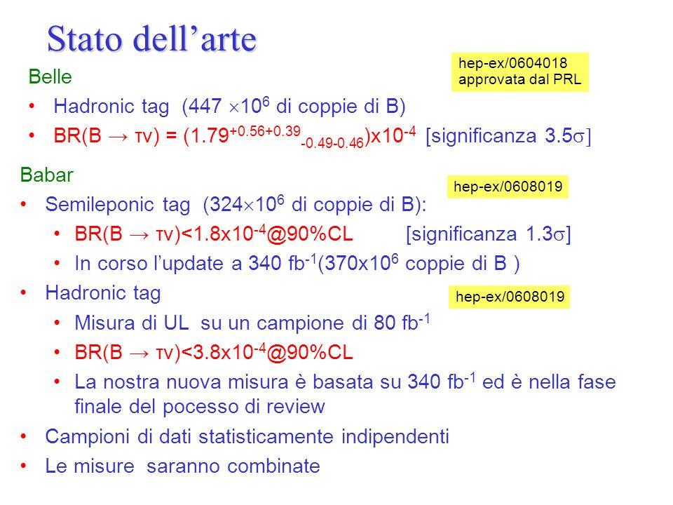 4 Diego Monorchio, Riunione Gruppo I Napoli Stato dellarte Belle Hadronic tag (447 10 6 di coppie di B) BR(B τν) = (1.79 +0.56+0.39 -0.49-0.46 )x10 -4 [significanza 3.5 Babar Semileponic tag (324 10 6 di coppie di B): BR(B τν)<1.8x10 -4 @90%CL [significanza 1.3 ] In corso lupdate a 340 fb -1 (370x10 6 coppie di B ) Hadronic tag Misura di UL su un campione di 80 fb -1 BR(B τν)<3.8x10 -4 @90%CL La nostra nuova misura è basata su 340 fb -1 ed è nella fase finale del pocesso di review Campioni di dati statisticamente indipendenti Le misure saranno combinate hep-ex/0608019 hep-ex/0604018 approvata dal PRL hep-ex/0608019