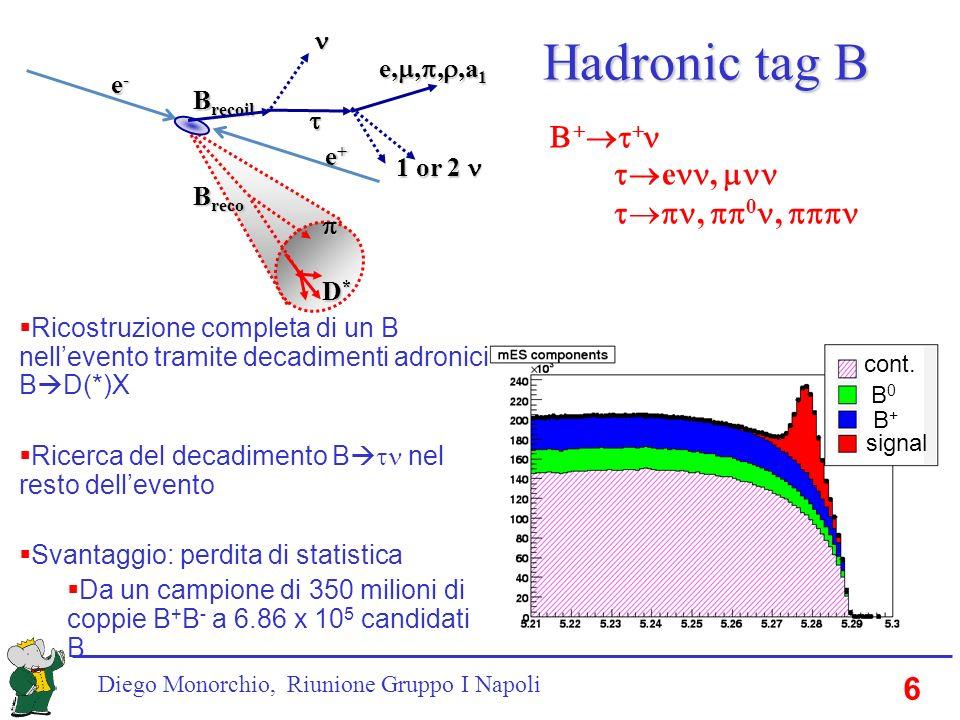 6 Diego Monorchio, Riunione Gruppo I Napoli Hadronic tag B Hadronic tag B e-e-e-e- D*D*D*D* e+e+e+e+ B reco B recoil e,,,,a 1 1 or 2 1 or 2 e,, 0, cont.