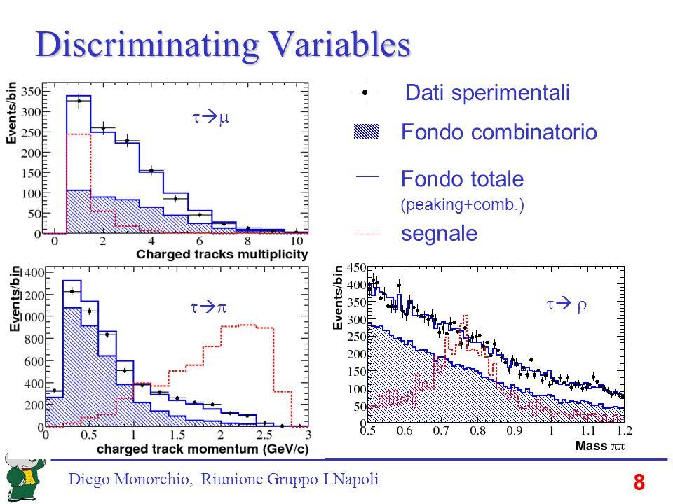 8 Diego Monorchio, Riunione Gruppo I Napoli Discriminating Variables Dati sperimentali Fondo combinatorio Fondo totale (peaking+comb.) segnale