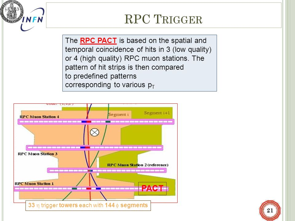 RPC T RIGGER 21 The RPC PACT is based on the spatial and temporal coincidence of hits in 3 (low quality) or 4 (high quality) RPC muon stations.